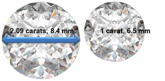 Image of 2.09 Carat Diamonds
